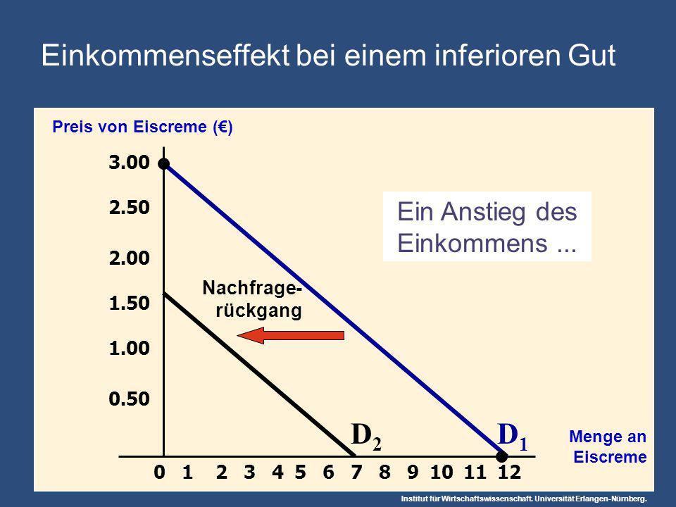Einkommenseffekt bei einem inferioren Gut