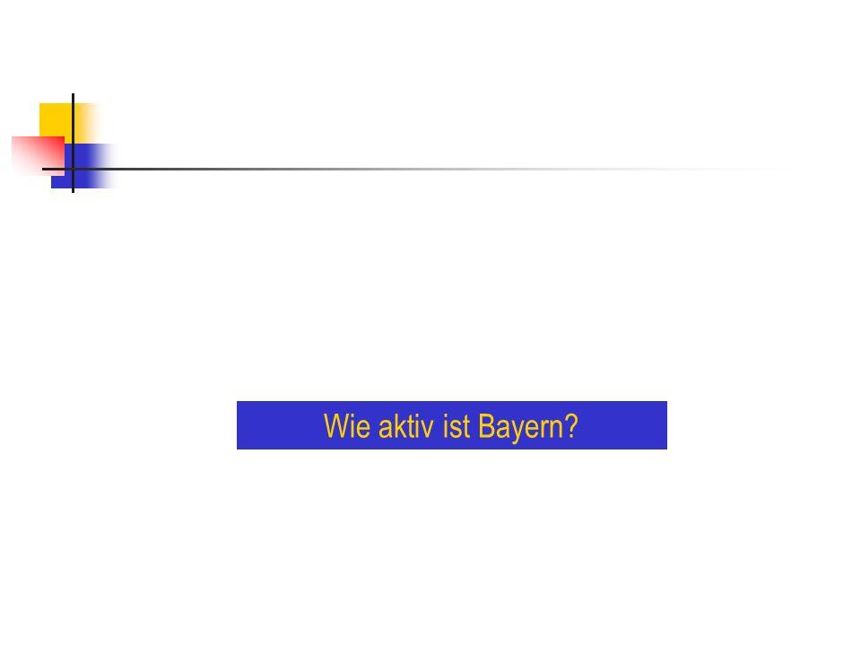 Wie aktiv ist Bayern