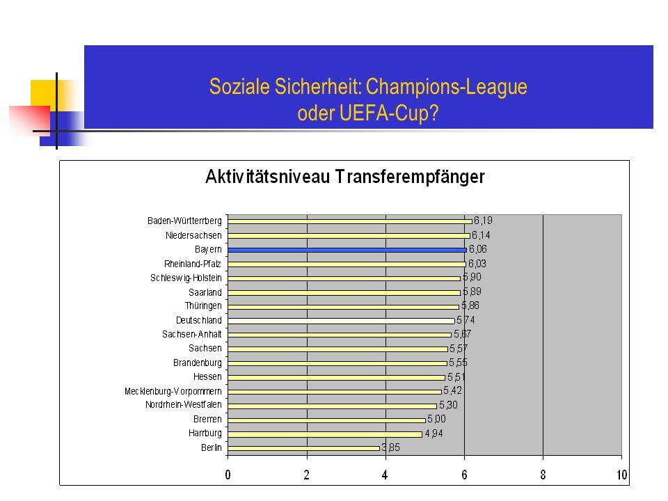 Soziale Sicherheit: Champions-League oder UEFA-Cup