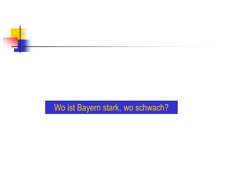 Wo ist Bayern stark, wo schwach
