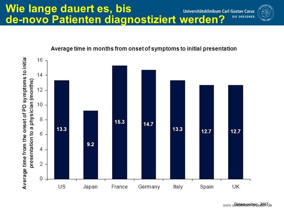 Wie lange dauert es, bis de-novo Patienten diagnostiziert werden