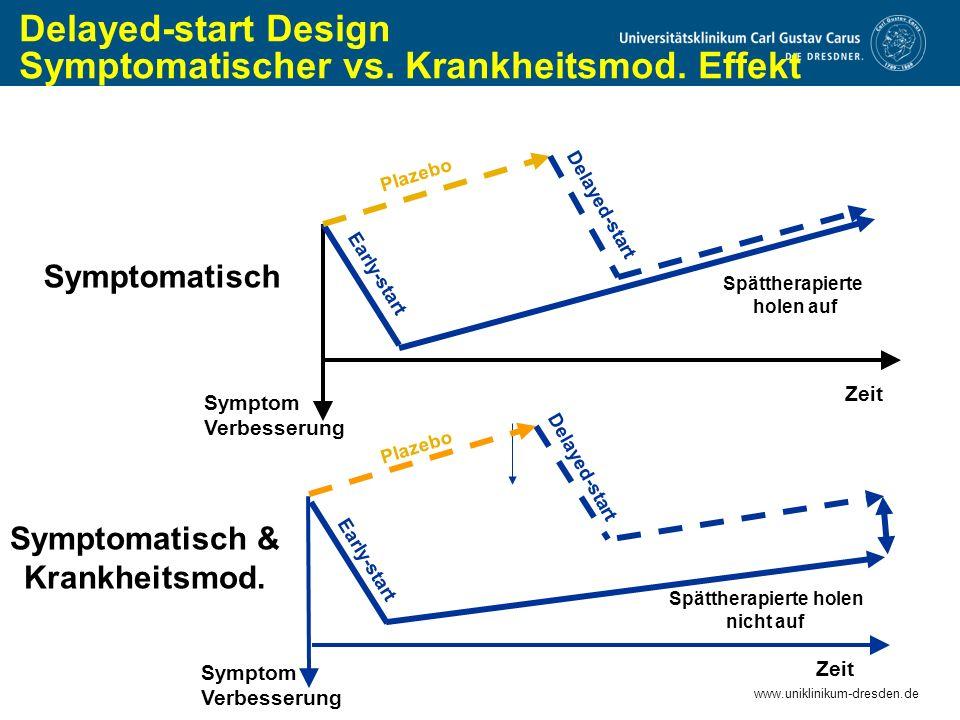 Delayed-start Design Symptomatischer vs. Krankheitsmod. Effekt