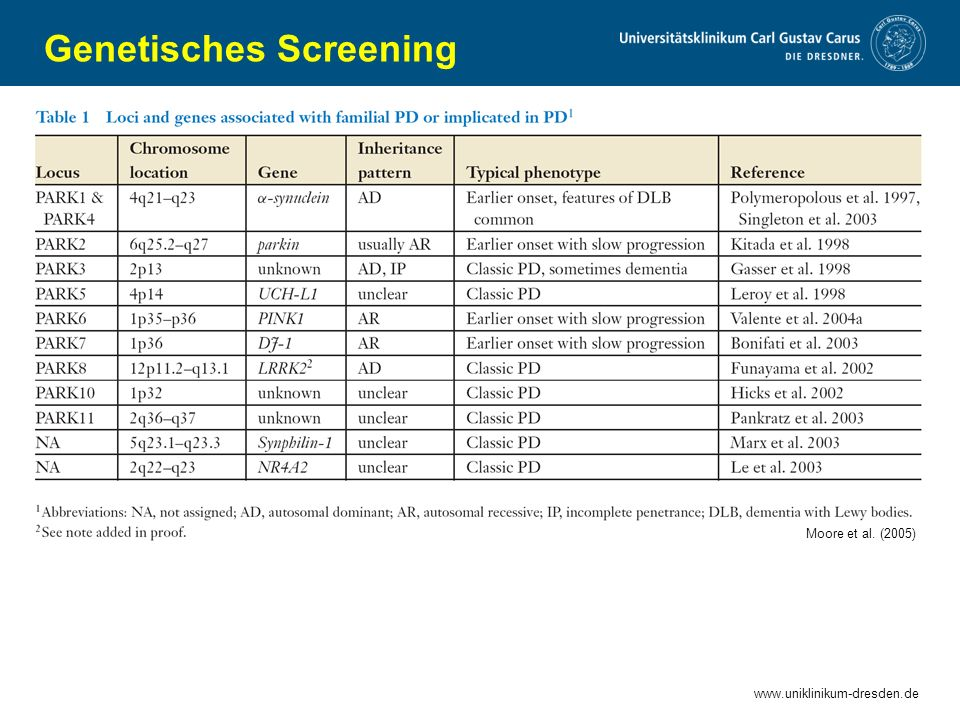 Genetisches Screening