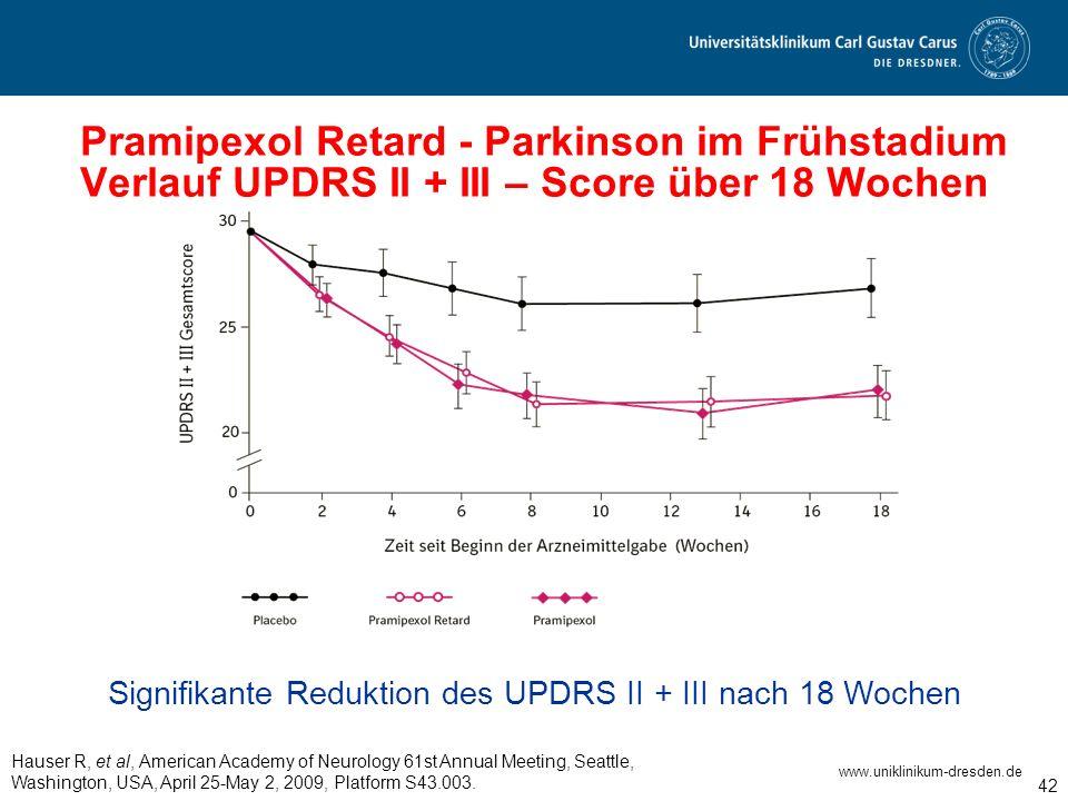 Signifikante Reduktion des UPDRS II + III nach 18 Wochen
