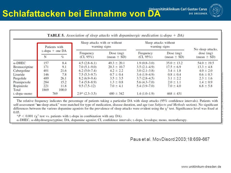 Paus et al. MovDisord 2003;18:659-667