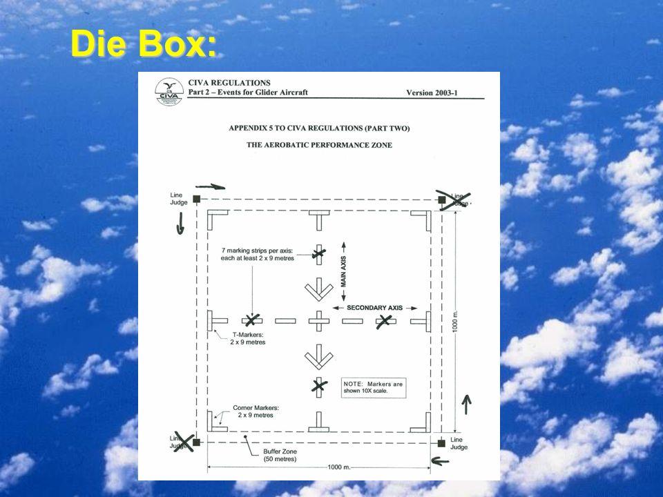 Die Box: