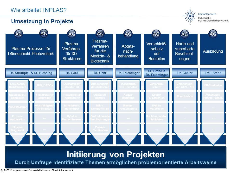 Dr. Strümpfel & Dr. Blessing Initiierung von Projekten