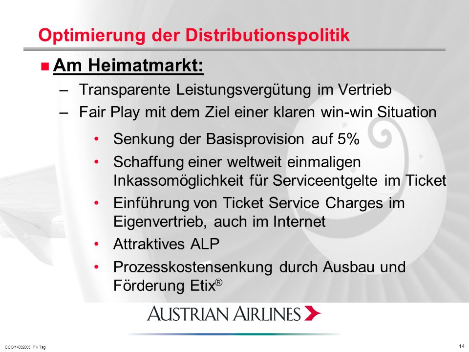 Optimierung der Distributionspolitik