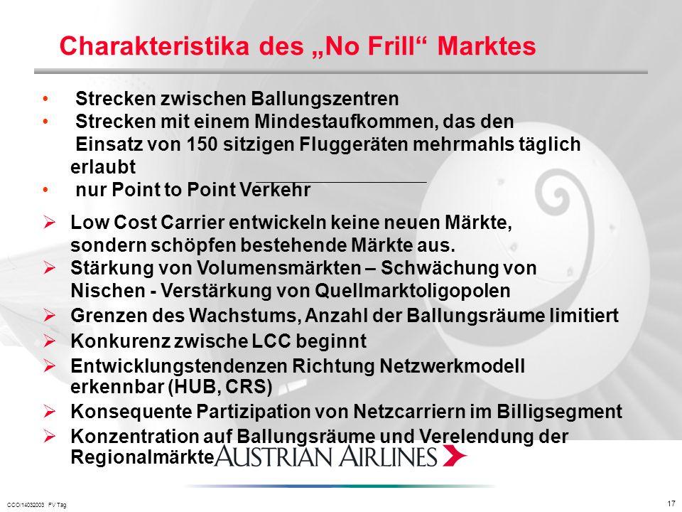 "Charakteristika des ""No Frill Marktes"