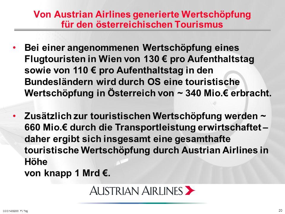 Von Austrian Airlines generierte Wertschöpfung für den österreichischen Tourismus