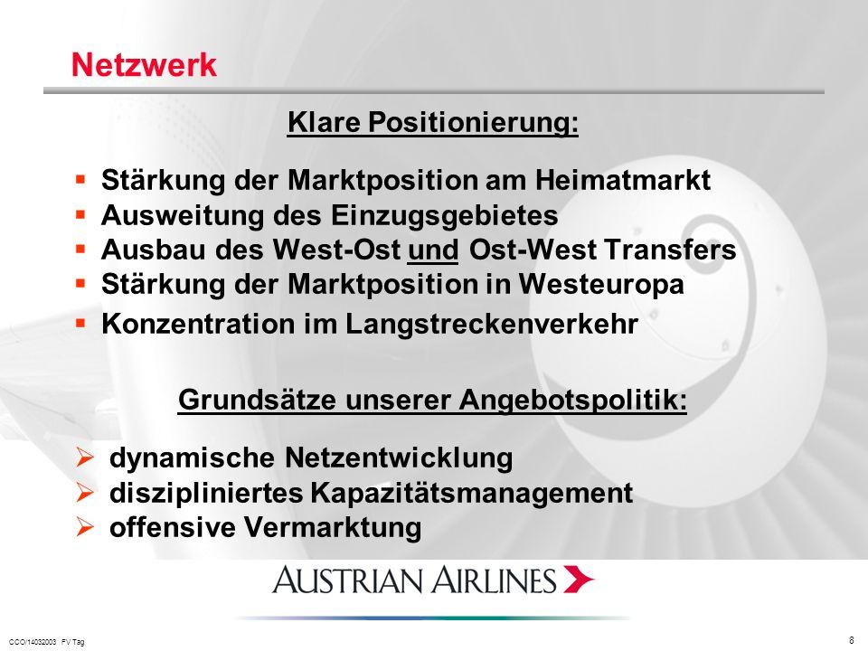 Klare Positionierung: Grundsätze unserer Angebotspolitik: