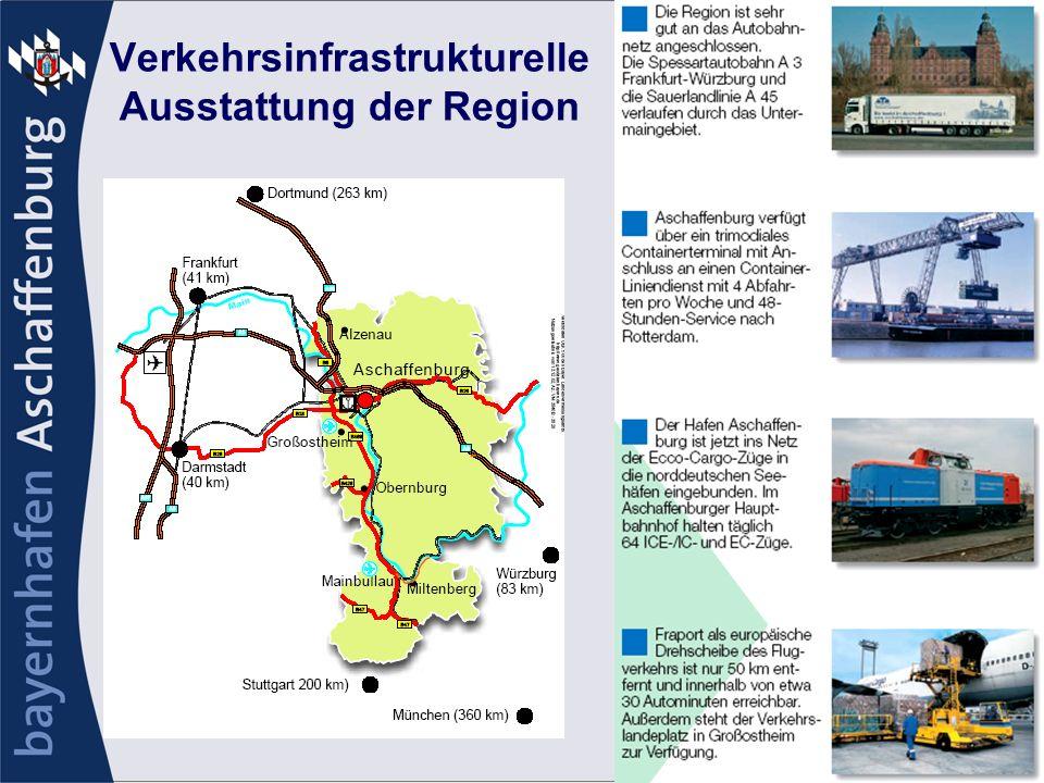 Verkehrsinfrastrukturelle Ausstattung der Region