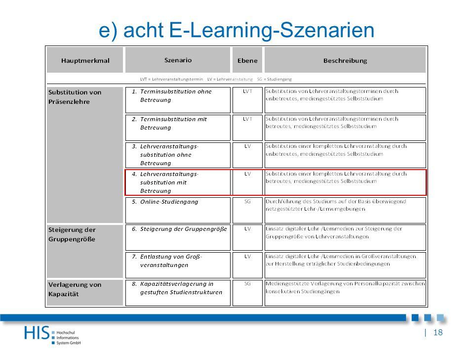 e) acht E-Learning-Szenarien