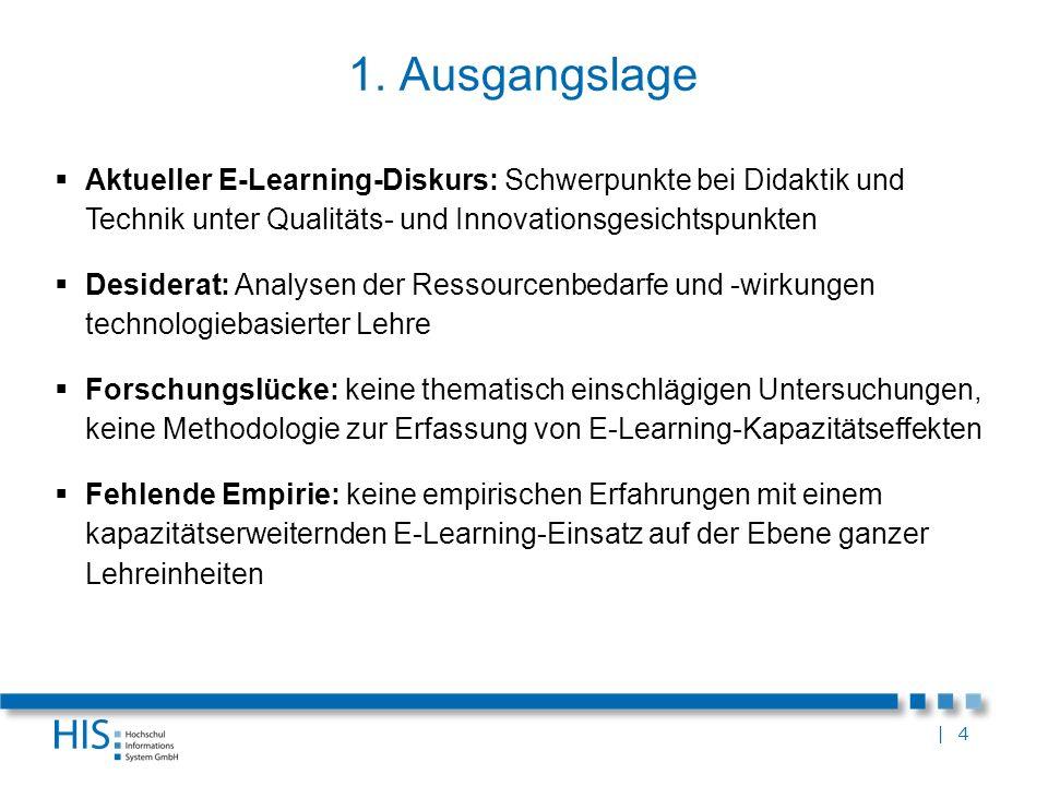 1. Ausgangslage Aktueller E-Learning-Diskurs: Schwerpunkte bei Didaktik und Technik unter Qualitäts- und Innovationsgesichtspunkten.