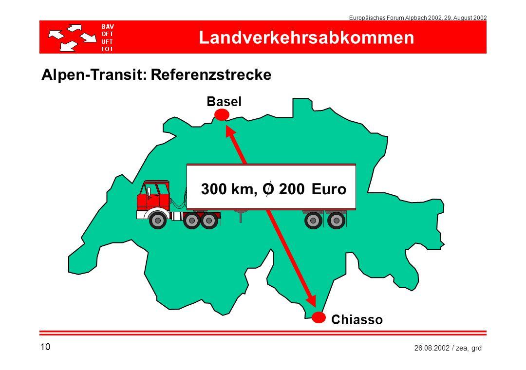Landverkehrsabkommen Alpen-Transit: Referenzstrecke