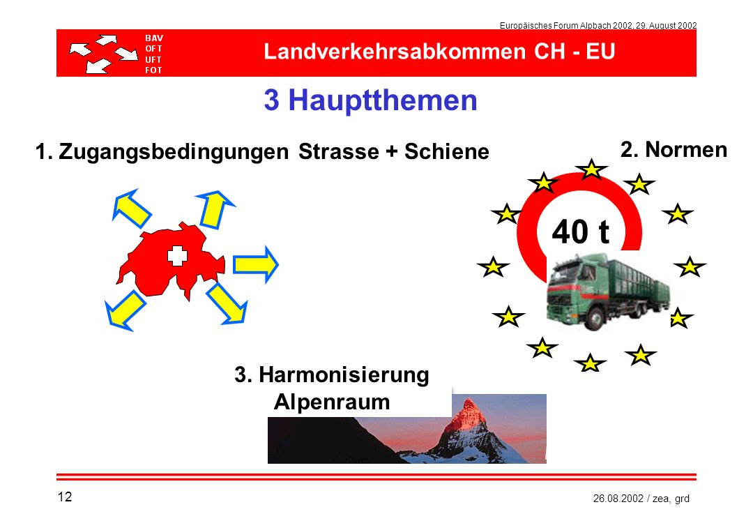 Landverkehrsabkommen CH - EU 3. Harmonisierung Alpenraum