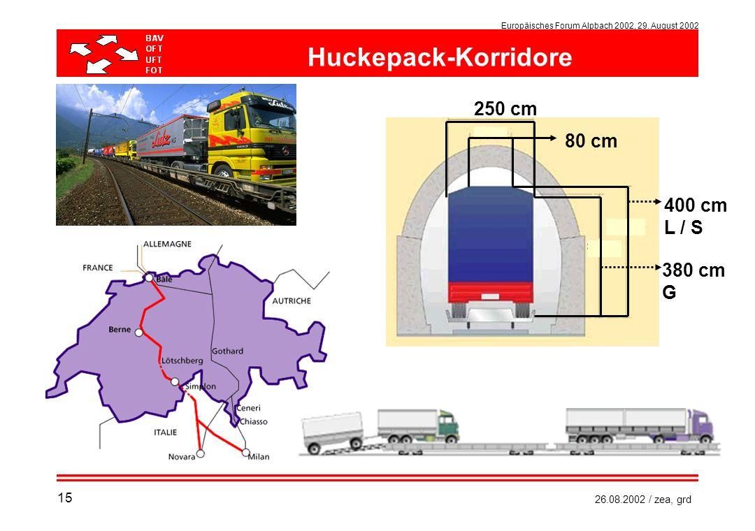 Huckepack-Korridore • 250 cm 80 cm 400 cm L / S 380 cm G 15