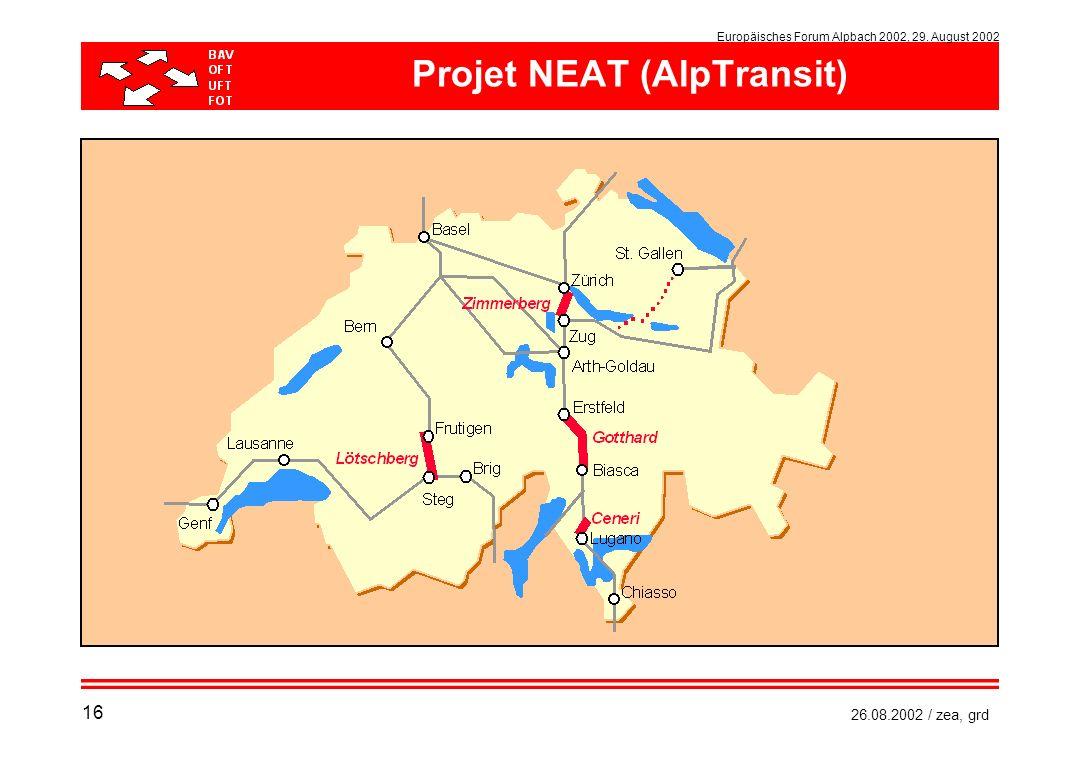 Projet NEAT (AlpTransit)