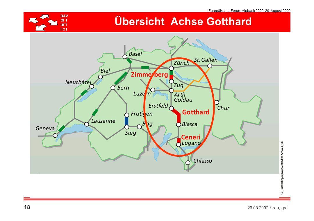 Übersicht Achse Gotthard