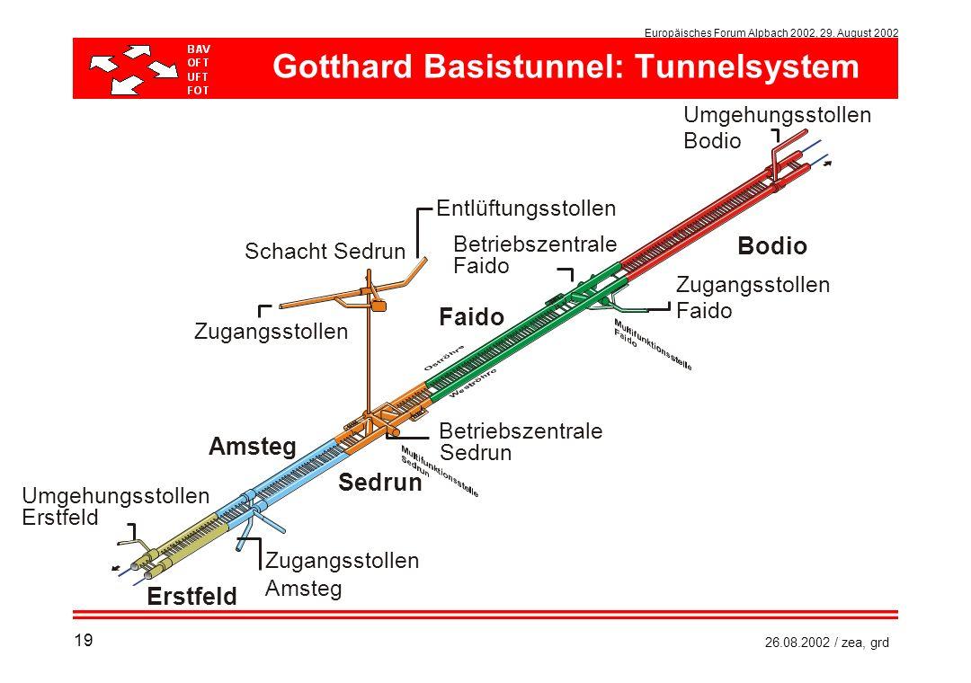 Gotthard Basistunnel: Tunnelsystem