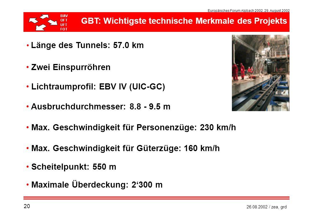 GBT: Wichtigste technische Merkmale des Projekts