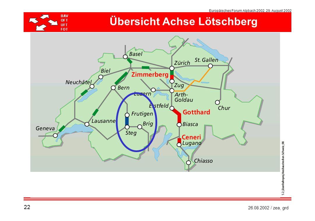 Übersicht Achse Lötschberg