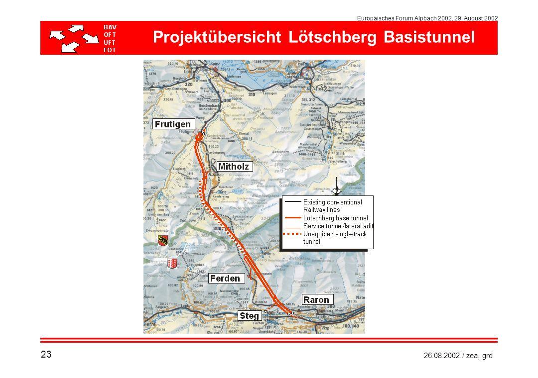 Projektübersicht Lötschberg Basistunnel