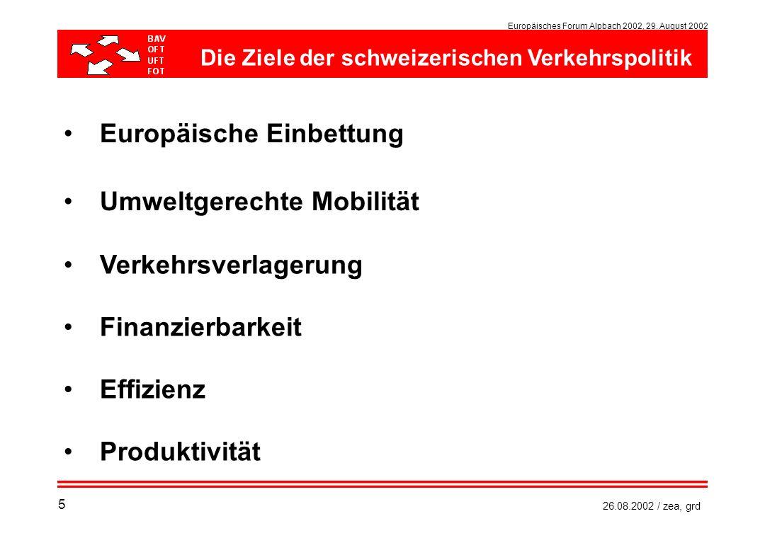 Die Ziele der schweizerischen Verkehrspolitik