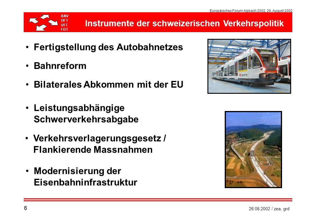 Instrumente der schweizerischen Verkehrspolitik