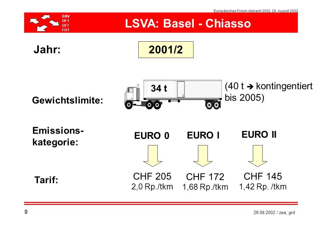 LSVA: Basel - Chiasso Jahr: 2001/2 (40 t  kontingentiert bis 2005)