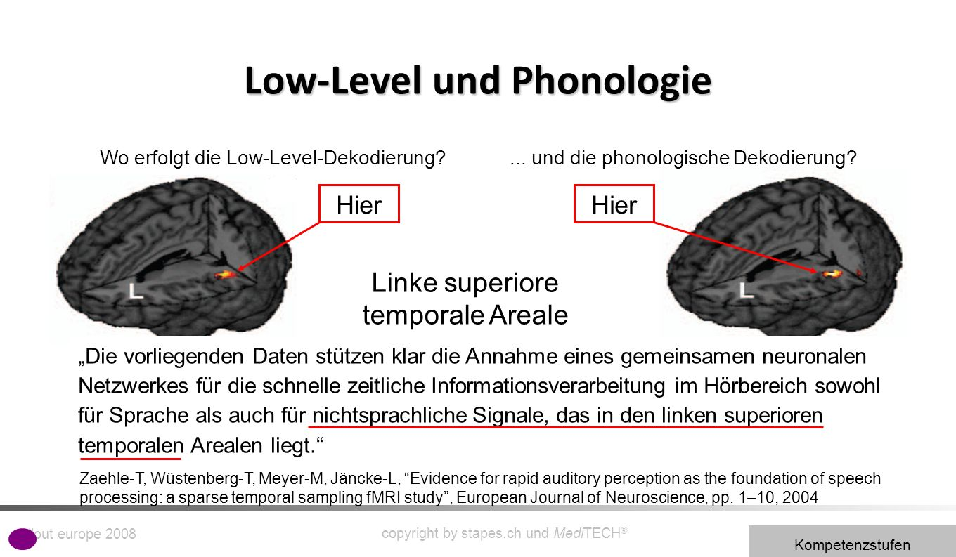 Low-Level und Phonologie