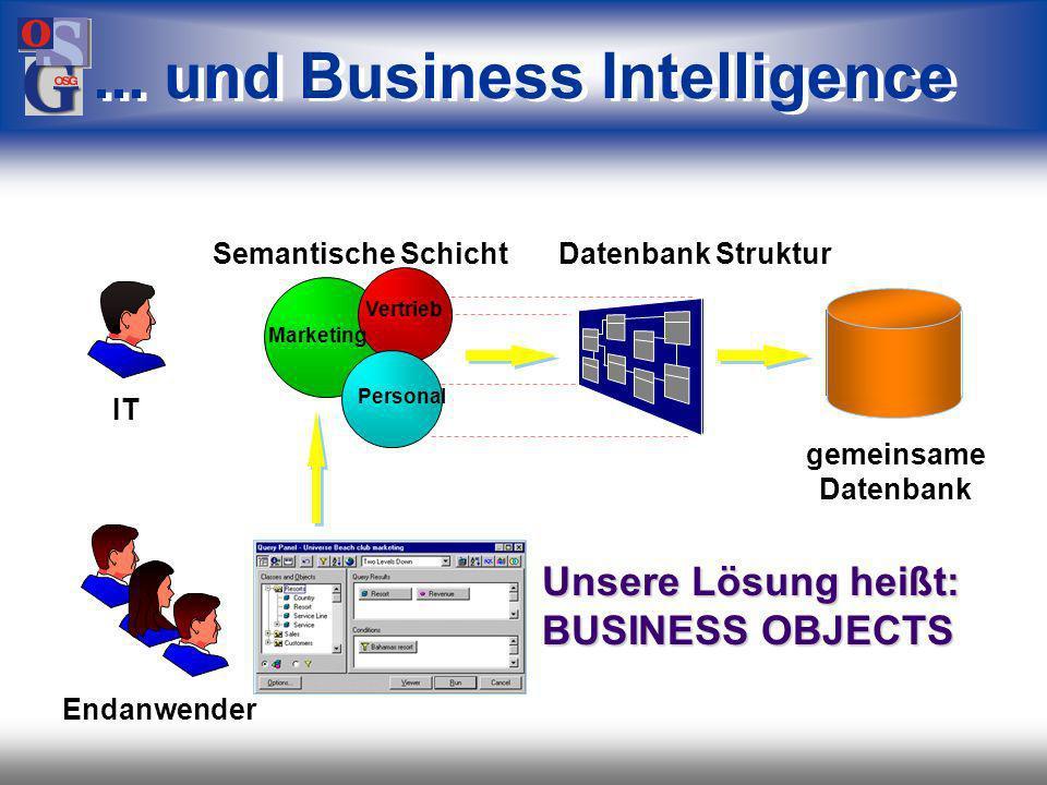 ... und Business Intelligence