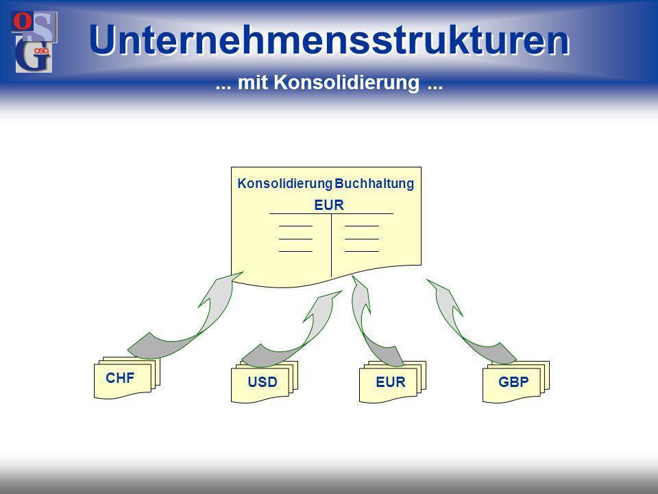 Unternehmensstrukturen
