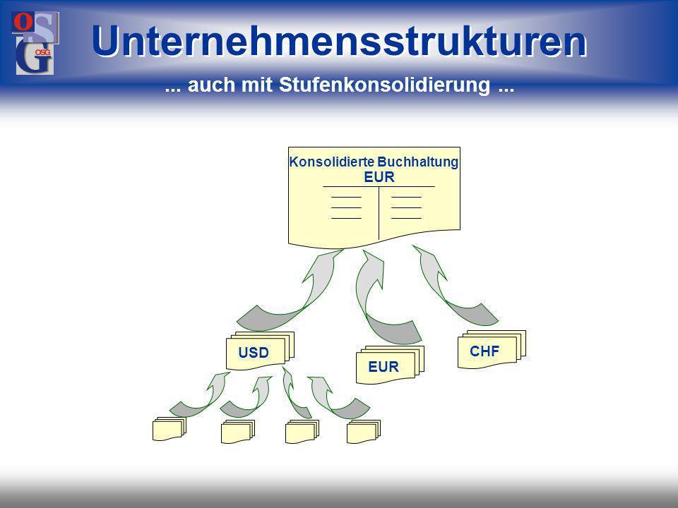 Unternehmensstrukturen ... auch mit Stufenkonsolidierung ...