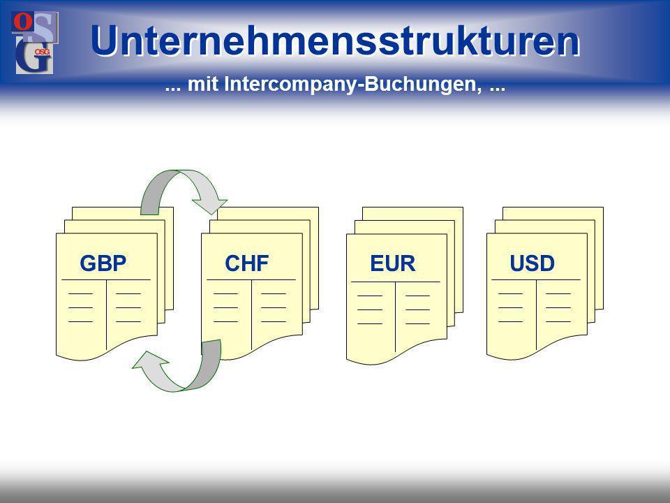 Unternehmensstrukturen ... mit Intercompany-Buchungen, ...