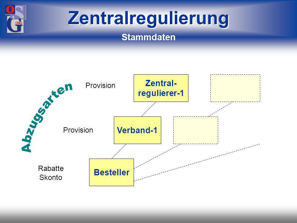 Zentralregulierung Abzugsarten Stammdaten Zentral-regulierer-1