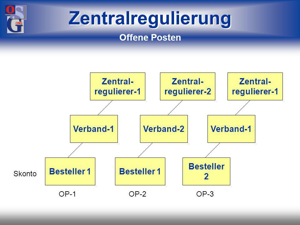 Zentralregulierung Offene Posten Besteller 1 Verband-1