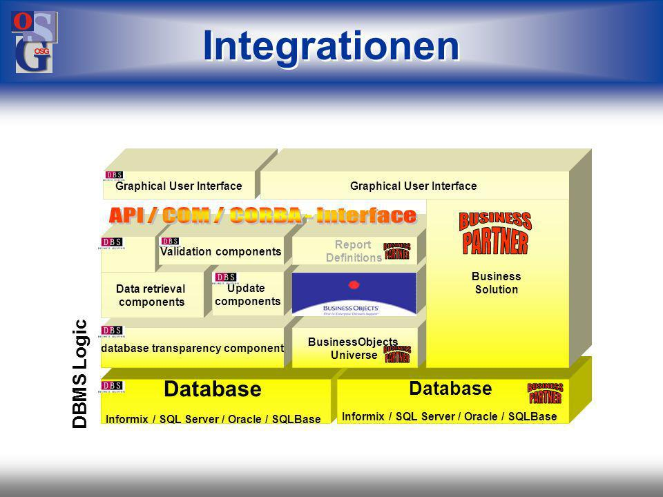 Integrationen BUSINESS PARTNER BUSINESS PARTNER BUSINESS PARTNER