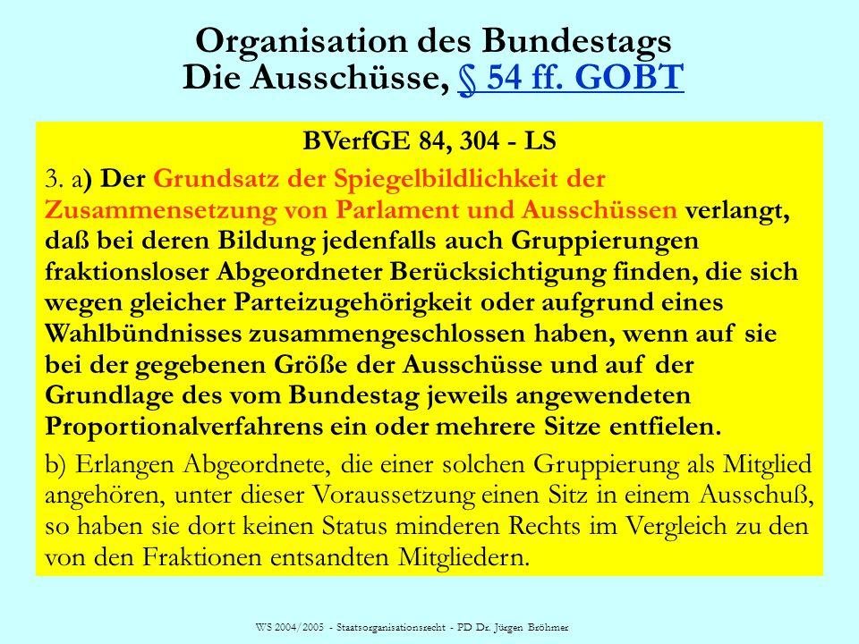 Organisation des Bundestags Die Ausschüsse, § 54 ff. GOBT