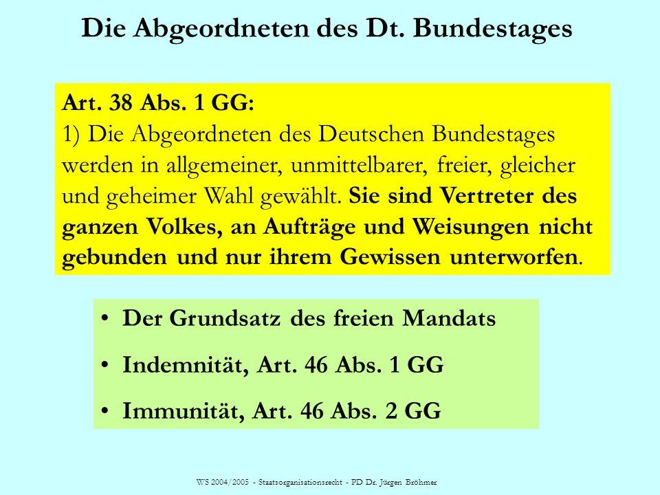 Die Abgeordneten des Dt. Bundestages