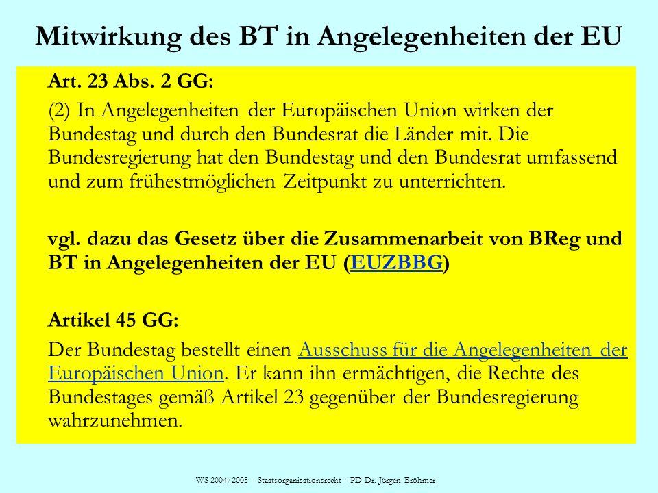 Mitwirkung des BT in Angelegenheiten der EU