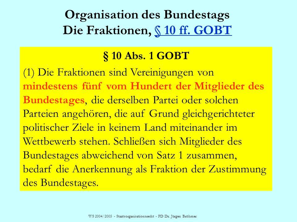 Organisation des Bundestags Die Fraktionen, § 10 ff. GOBT