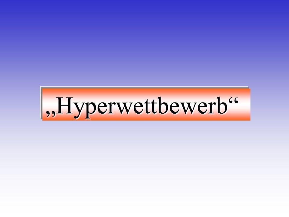 """""""Hyperwettbewerb"""