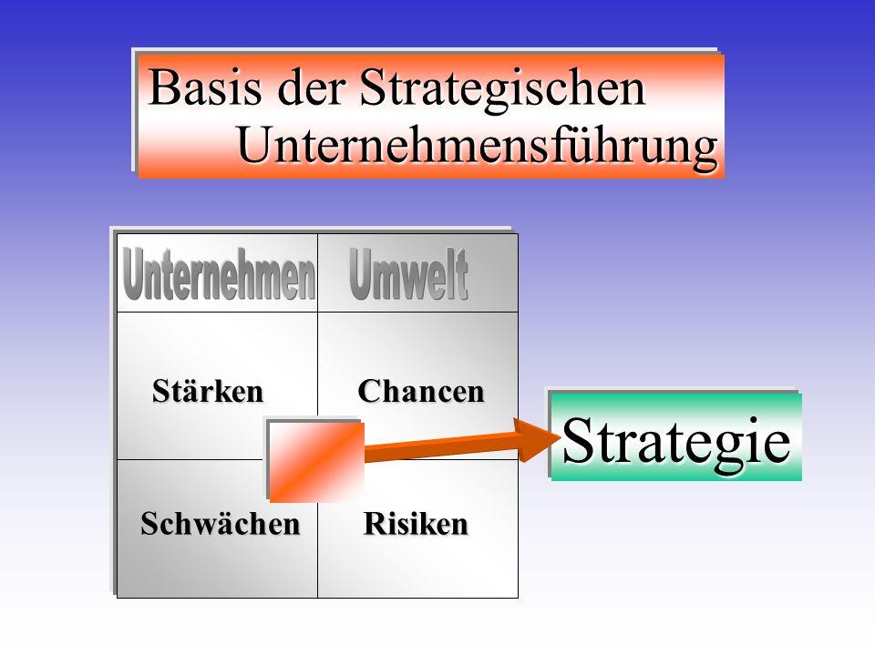 Strategie Basis der Strategischen Unternehmensführung Unternehmen