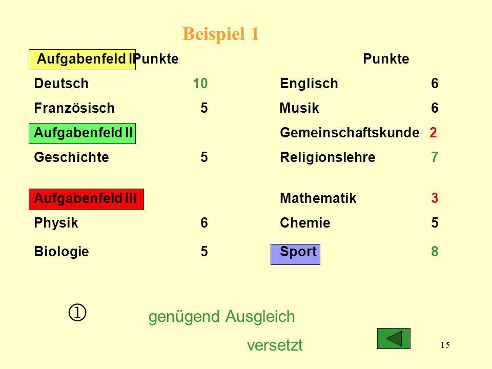  Beispiel 1 genügend Ausgleich versetzt Aufgabenfeld I Punkte Punkte