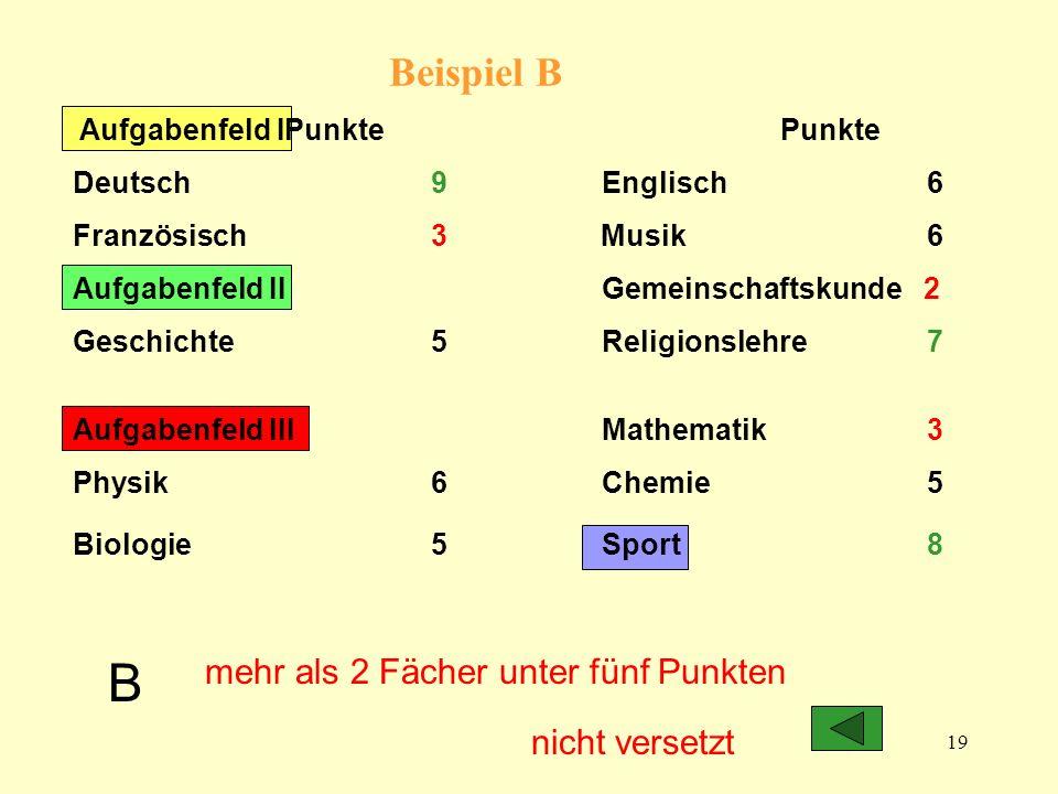 B Beispiel B mehr als 2 Fächer unter fünf Punkten nicht versetzt