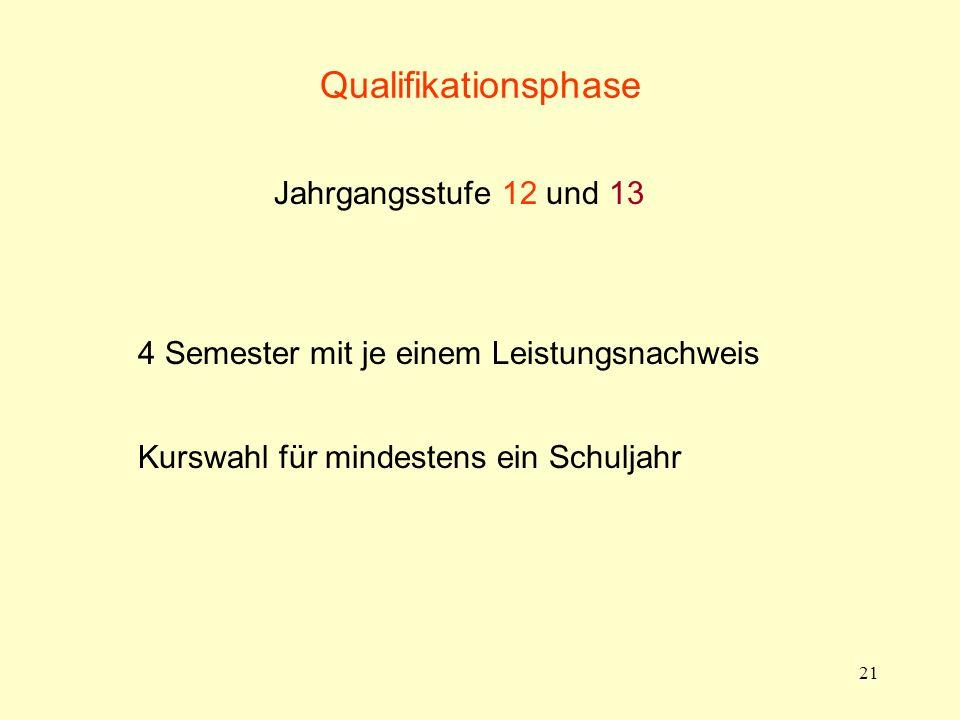 Qualifikationsphase Jahrgangsstufe 12 und 13