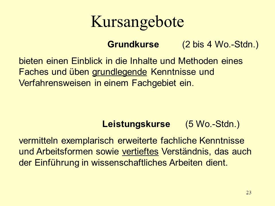 Kursangebote Grundkurse (2 bis 4 Wo.-Stdn.)