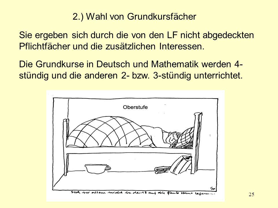2.) Wahl von Grundkursfächer