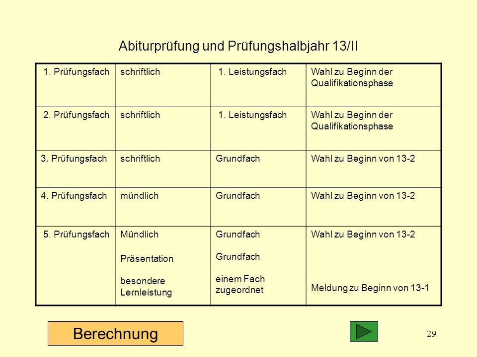 Abiturprüfung und Prüfungshalbjahr 13/II